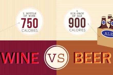Idée reçue : la bière contient davantage de calorie que le vin
